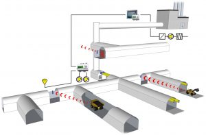 Gefa system-Arctic vent control-vod_vehicle_detection